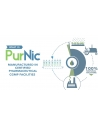 PurNic